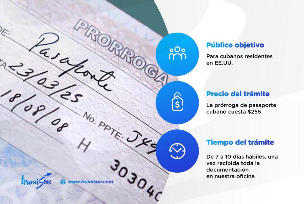 ¿Cómo realizar la prórroga del pasaporte cubano?