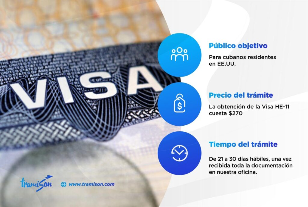 Visa HE-11