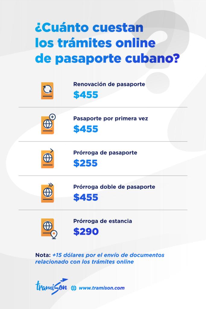 ¿Cómo realizar tus trámites de pasaporte cubano online?